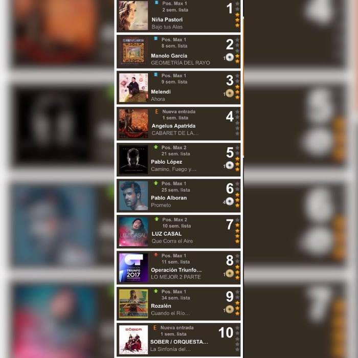 Angelus Apatrida vuelven a entrar en la lista de los discos más vendidos de España