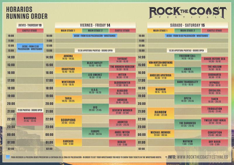 horario-rockthecoast-2019-web